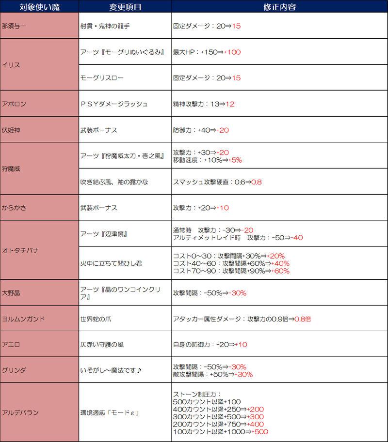 LoV4_1126_下方_fix.jpg