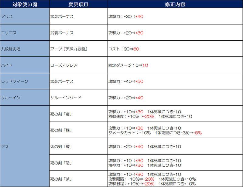 LoV4_1126_上方_fix.jpg