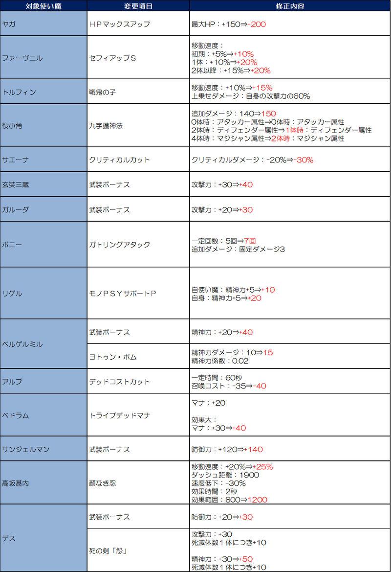 [LoV4]ver4.207上方修正_1217.jpg