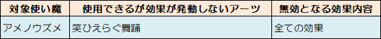LoV4_ストーリー_効果の無いアーツ.jpg