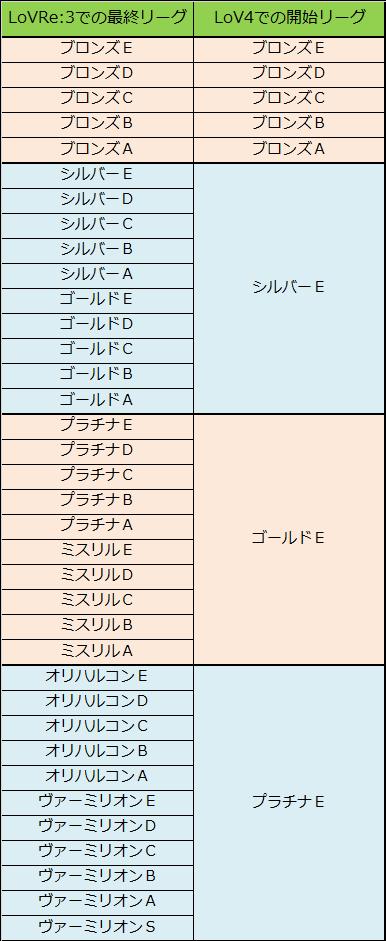 リーグ_通常_1.png